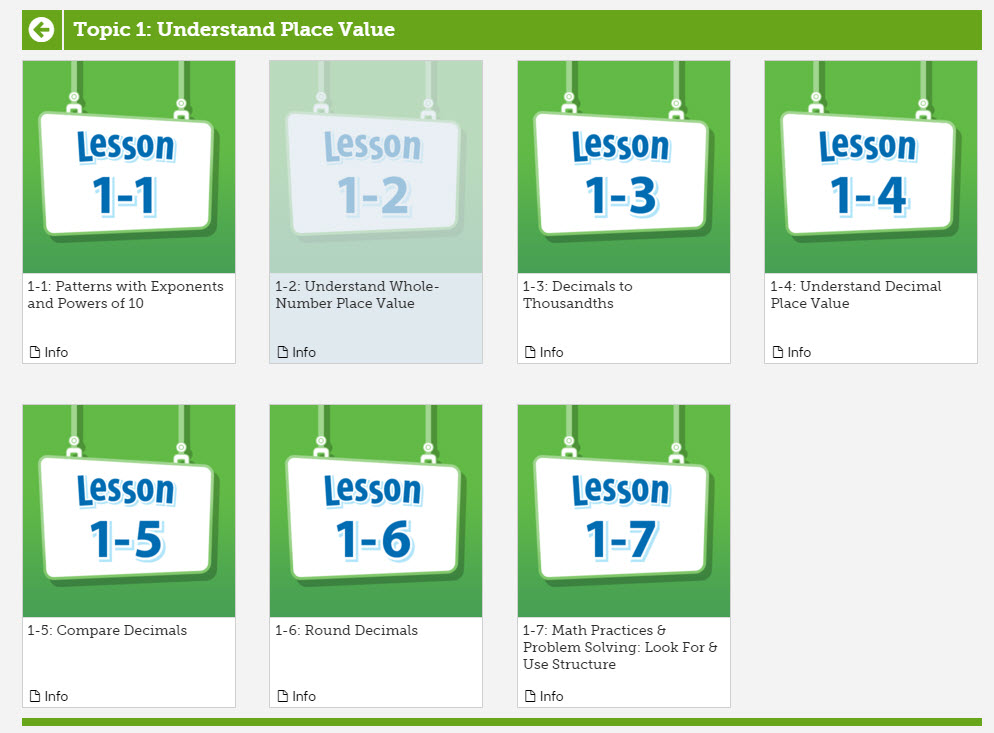 K-8 Pearson enVisionMath 2 0 Online Access